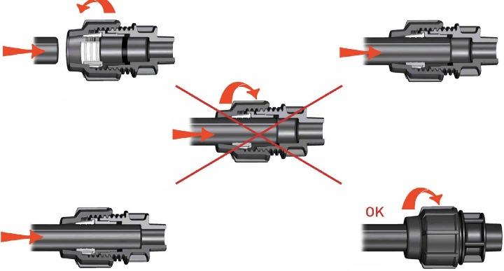 Návod na montáž svěrných tvarovek - PE spojek
